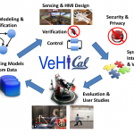 VeHIcal- a new study group established to improve the interaction between human and machine